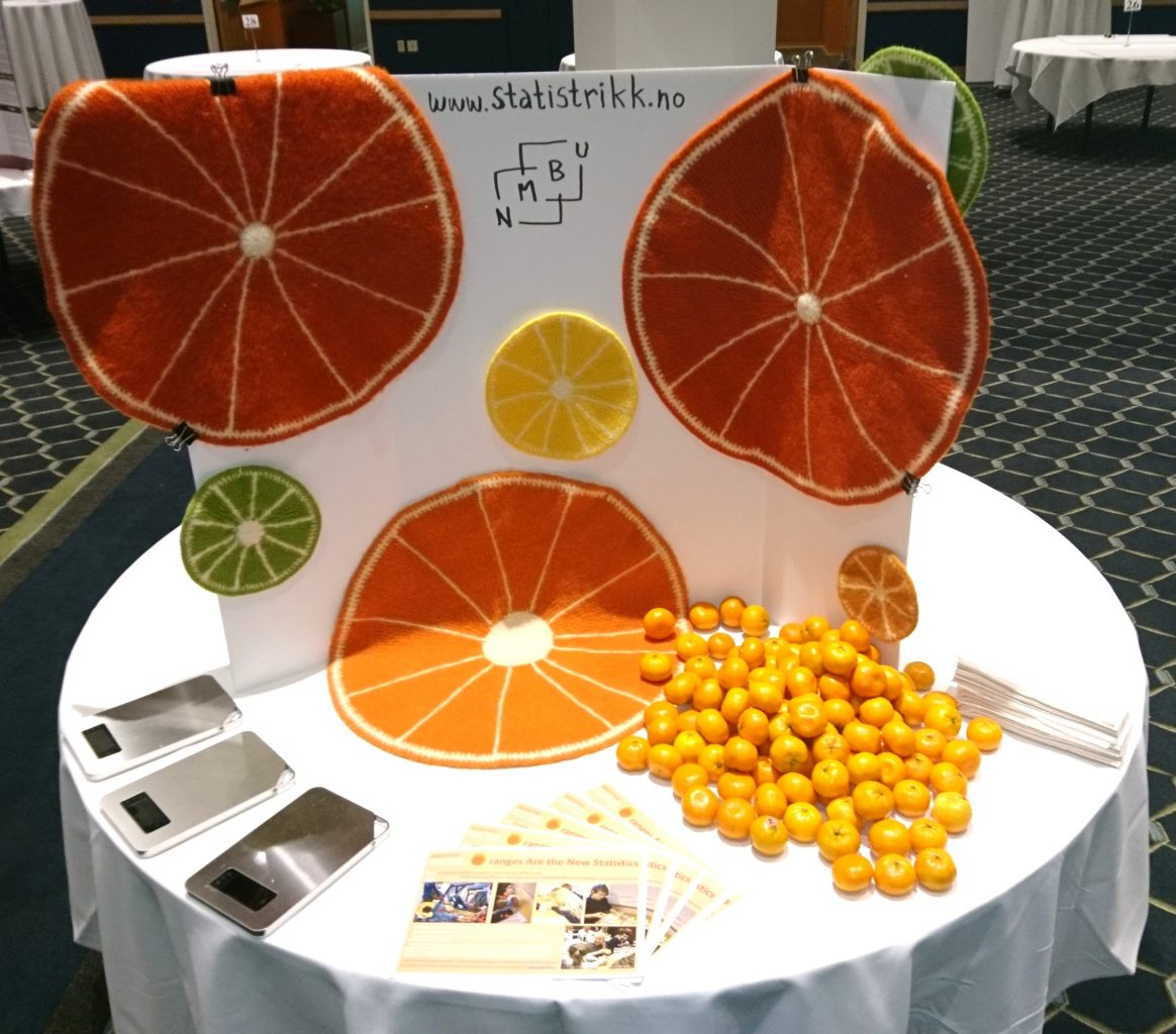 Picture of materials for orange activity