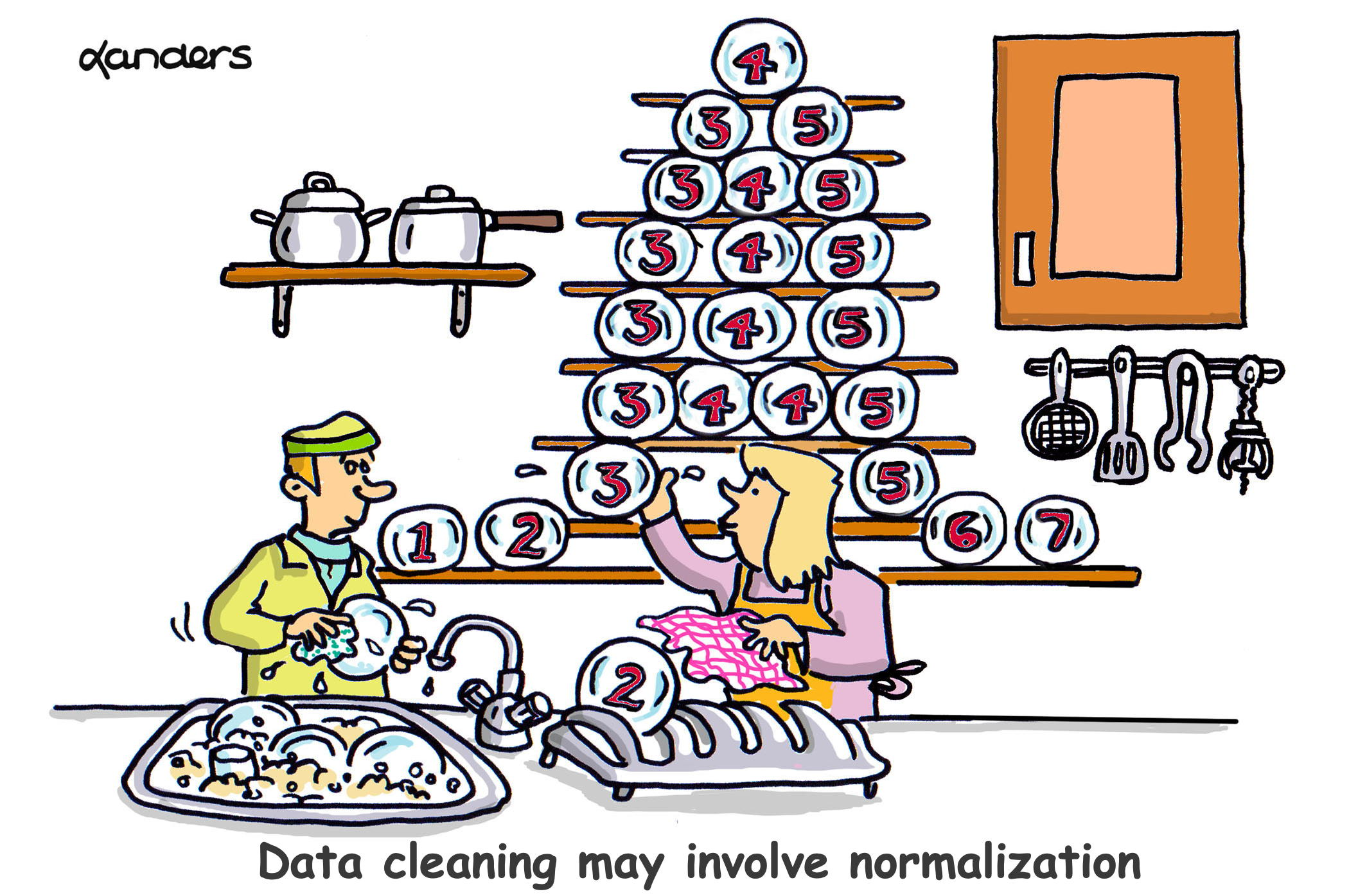 Cartoon with washed dishes displayed like a normal curve