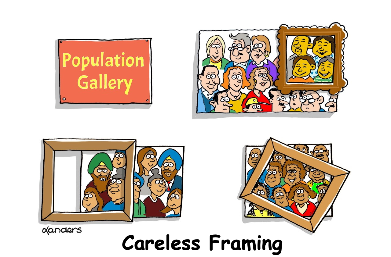 Cartoon to illustrate differences between Population and Sample Frame