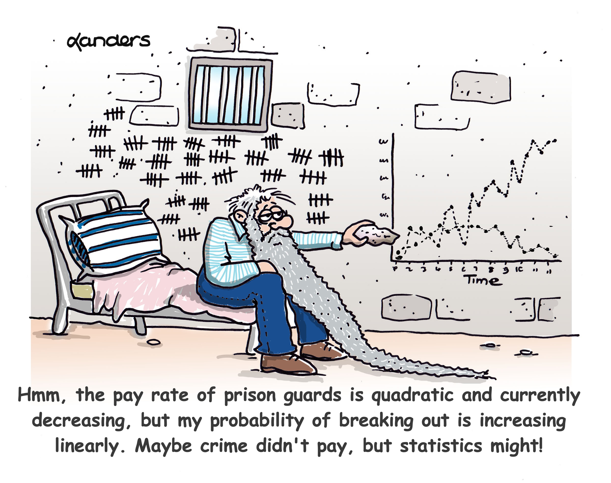 cartoon with prisoner scrawling a time series plot on his cell wall