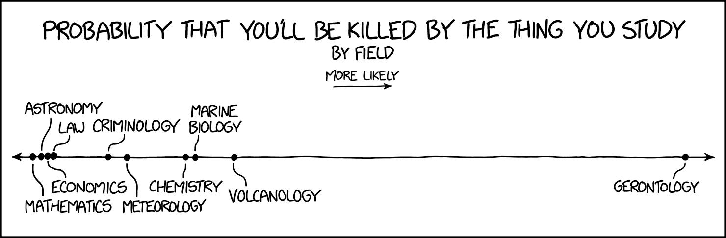 cartoon about interpreting probabilities