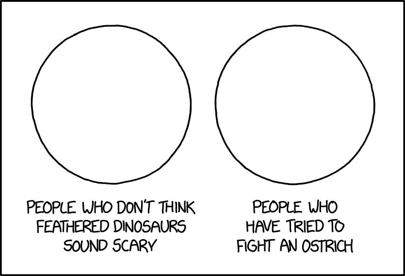 van diagram cartoon