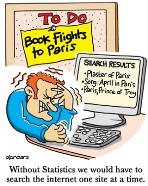 cartoon to show importance of statistics in internet search engines