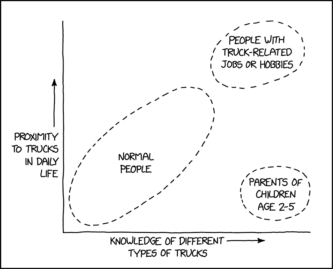 cartoon about classification