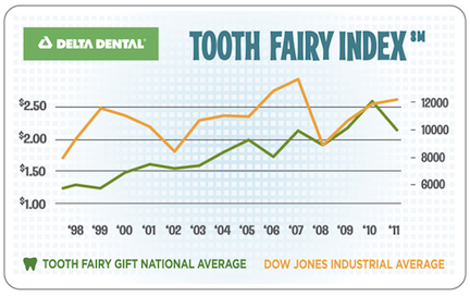 ToothFairyIndex.png