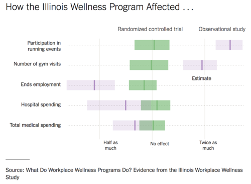 IllinoisWellness.png