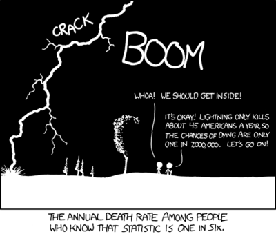 XKCD conditional risk.png